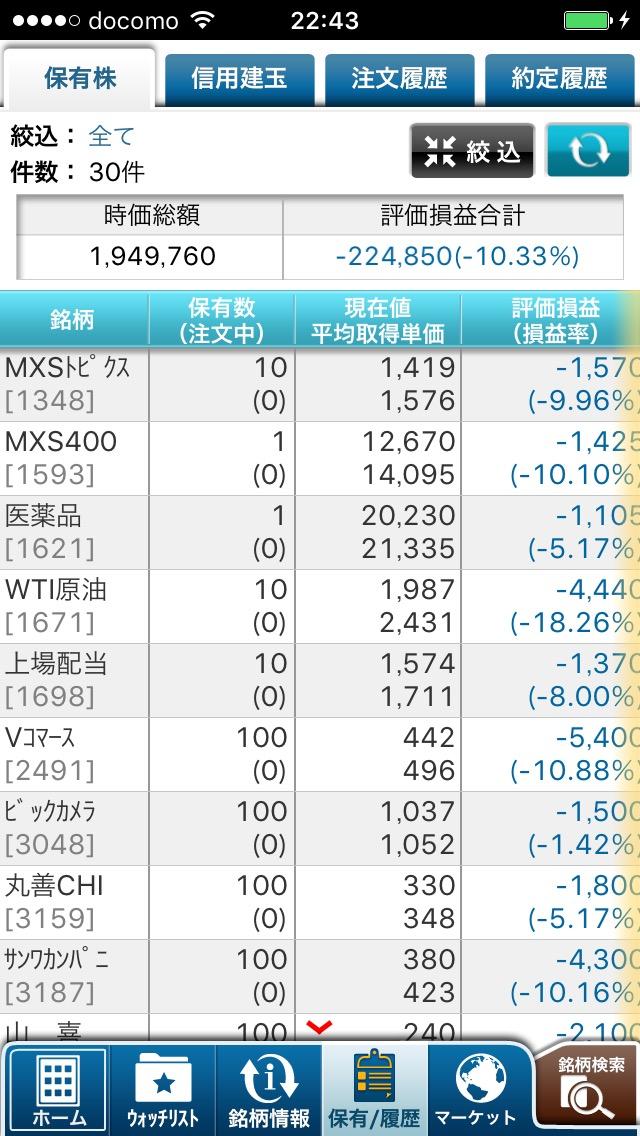 【株】合計の評価損は23万円か