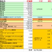 【ポートフォリオ】資産管理 マネー家計簿2016年5月度分