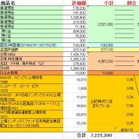 【ポートフォリオ】資産管理 マネー家計簿2016年4月度分
