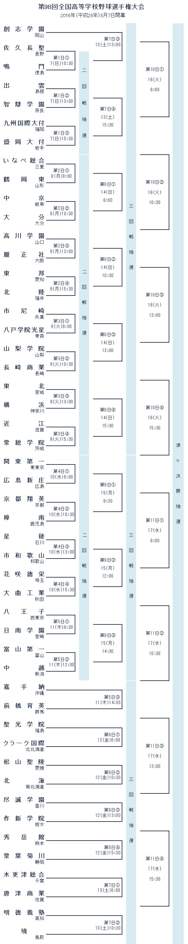 koshien2016-1-3