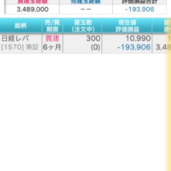 【株】そうだね、190,000円が飛んだね。