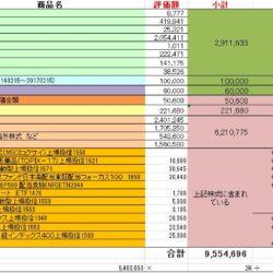 【ポートフォリオ】資産管理 貯金家計簿 2016年10月末時点